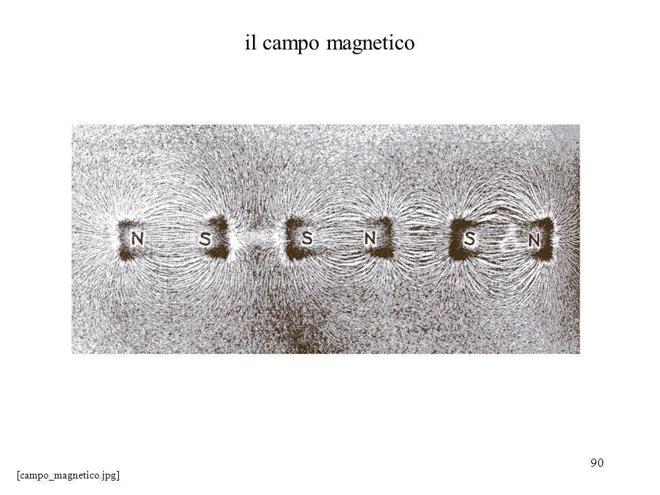 il campo magnetico [campo_magnetico.jpg]